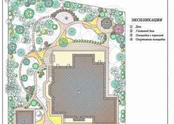 Ландшафтное проектирование 14