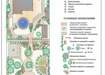 Ландшафтное проектирование 15