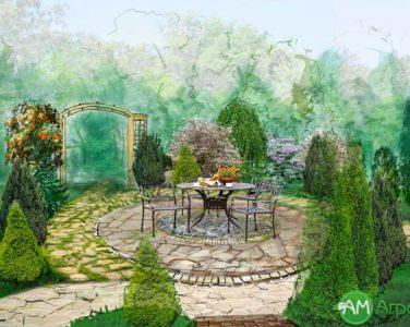 3D-моделирование сада
